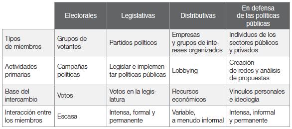 Indicadores V-Dem México (2016)